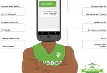 Round 2, Matchup 3: LG Nexus 5 vs. OnePlus One