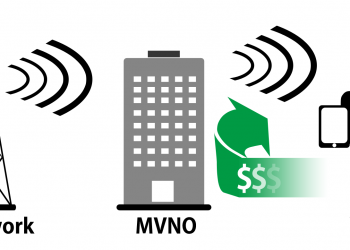 How to save money on your existing network with an MVNO