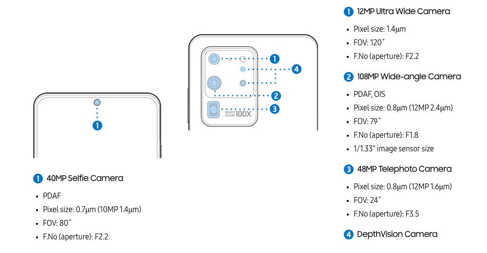 Samsung Galaxy S20 Ultra Camera Setup