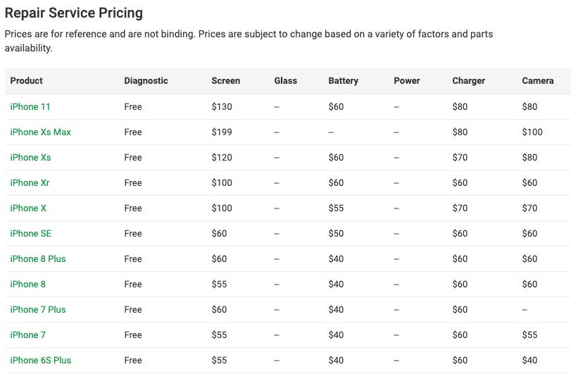 Swappa Repair Network - Repair Service Pricing