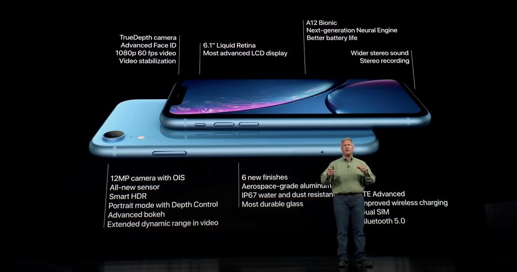 Is iPhone XR worth buying in 2021? - Swappa Blog